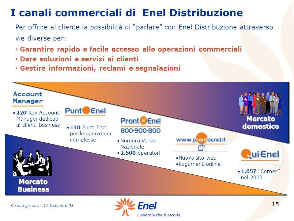 I canali commerciali di Enel Distribuzione
