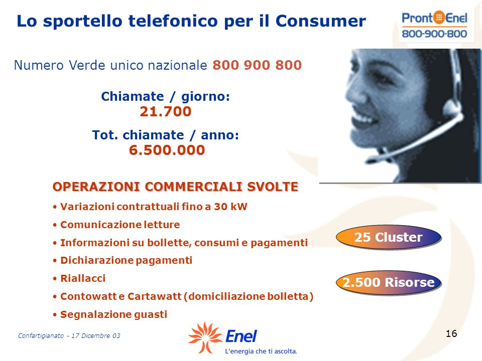 Lo sportello telefonico per il Consumer