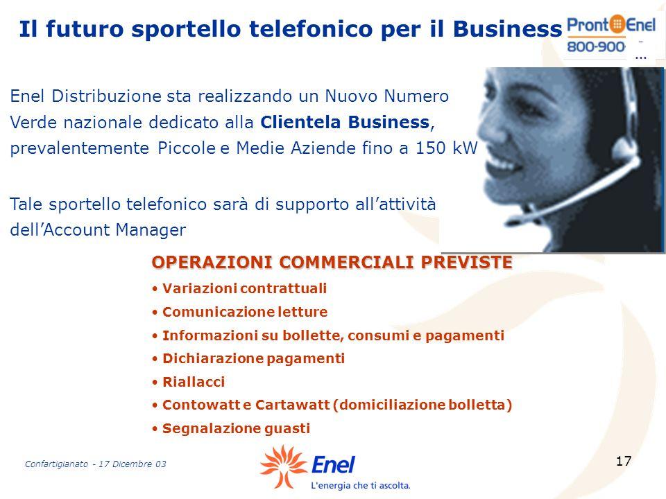 Il futuro sportello telefonico per il Business