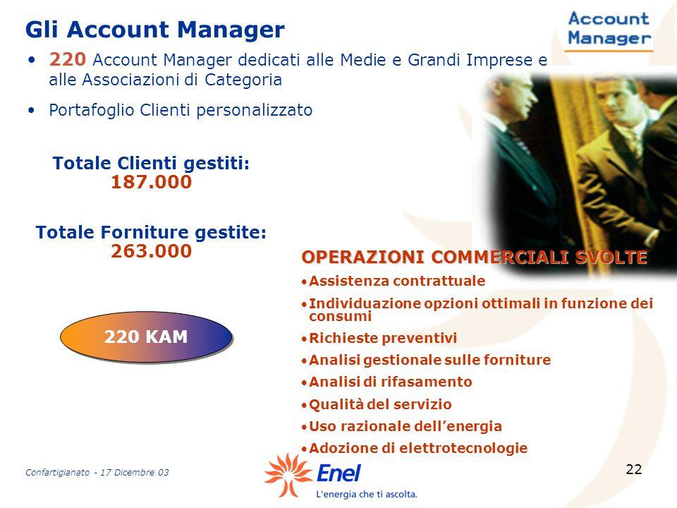 Gli Account Manager 220 Account Manager dedicati alle Medie e Grandi Imprese e alle Associazioni di Categoria.
