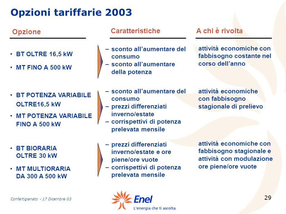 Opzioni tariffarie 2003 Opzione Caratteristiche A chi è rivolta