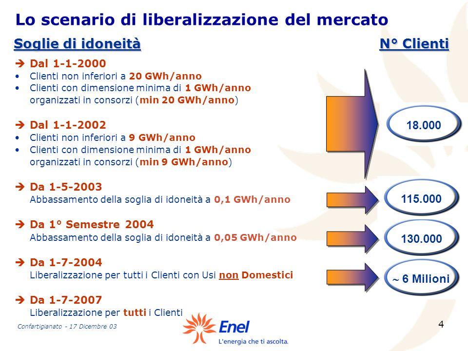 Lo scenario di liberalizzazione del mercato