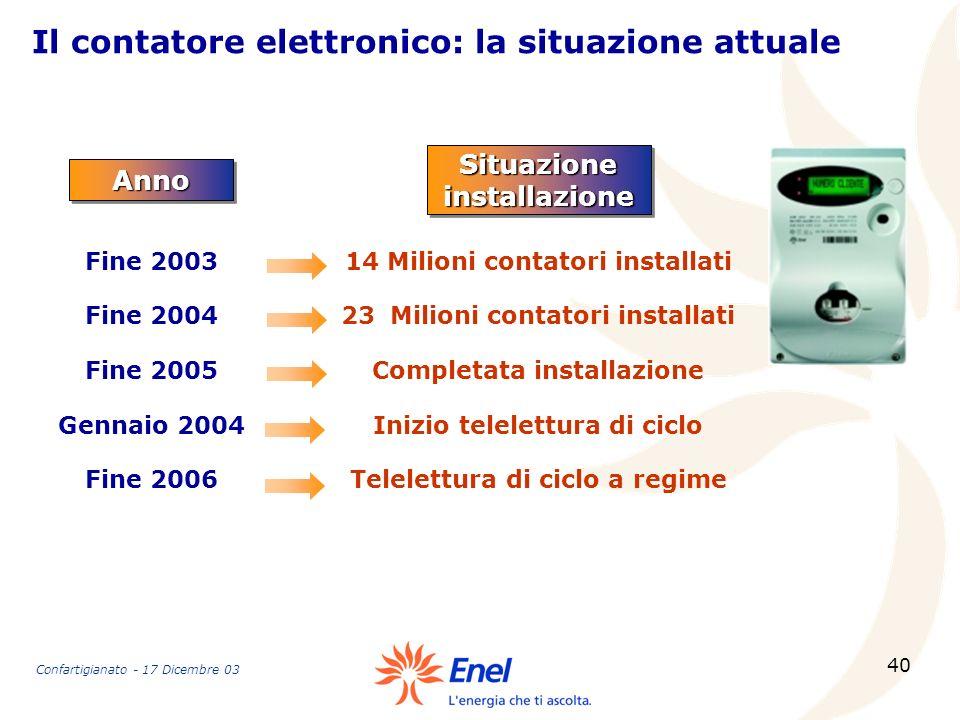 Il contatore elettronico: la situazione attuale