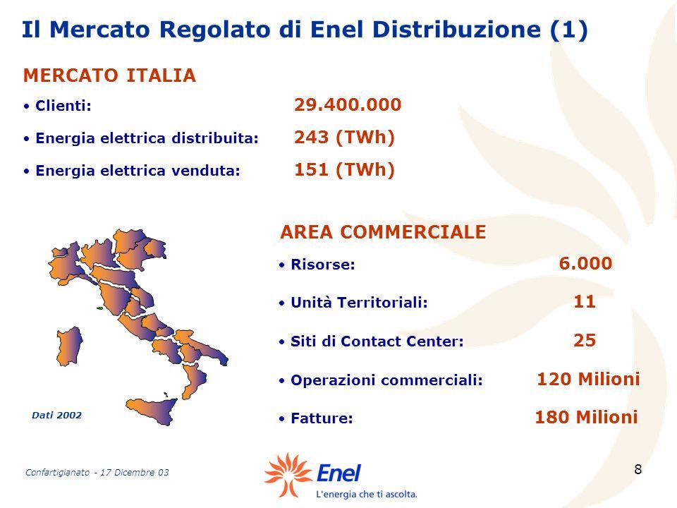 Il Mercato Regolato di Enel Distribuzione (1)