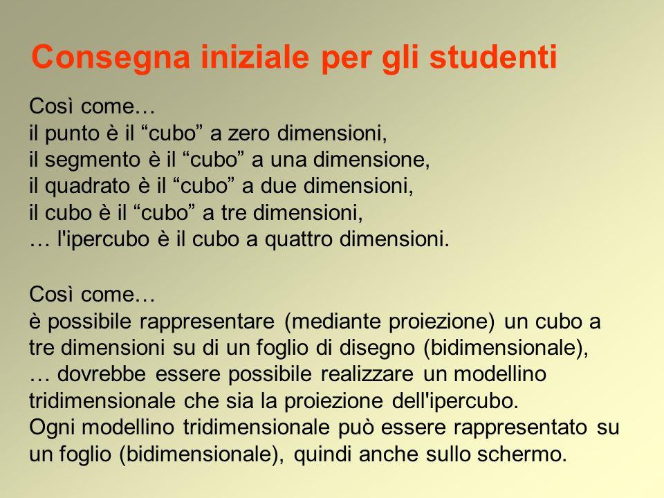 Consegna iniziale per gli studenti