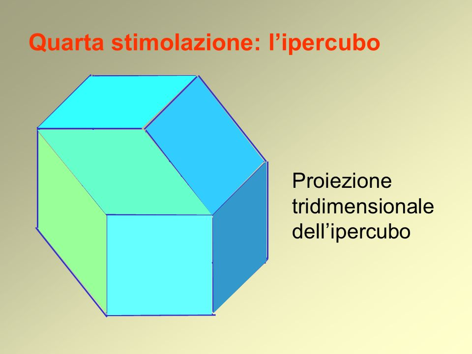 Quarta stimolazione: l'ipercubo