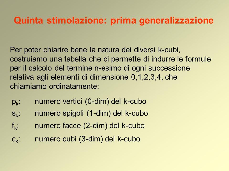 Quinta stimolazione: prima generalizzazione