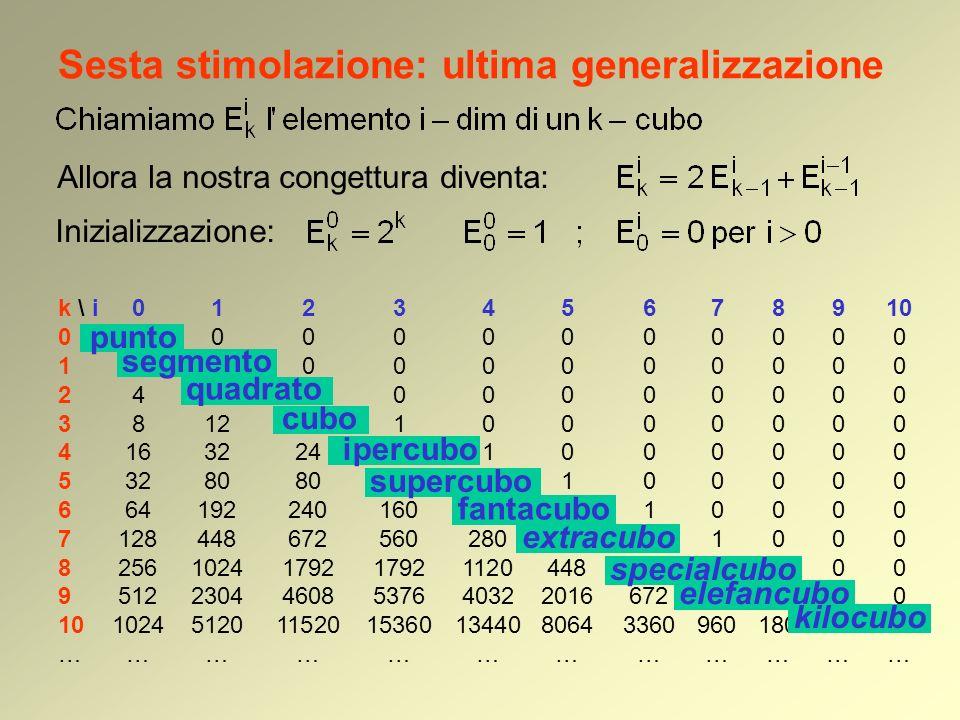 Sesta stimolazione: ultima generalizzazione