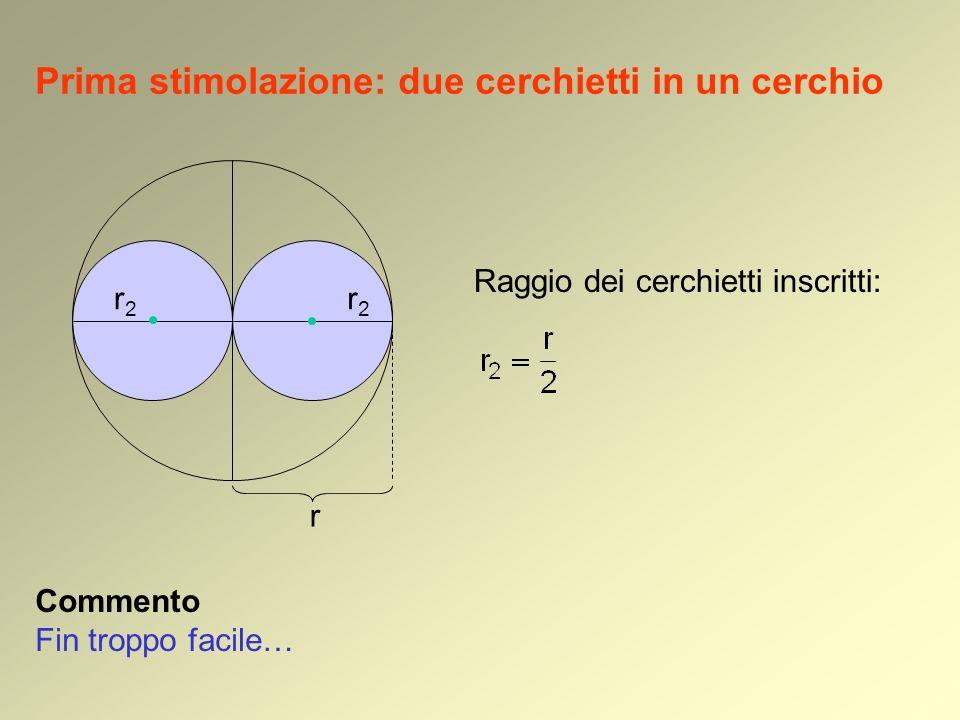 Prima stimolazione: due cerchietti in un cerchio