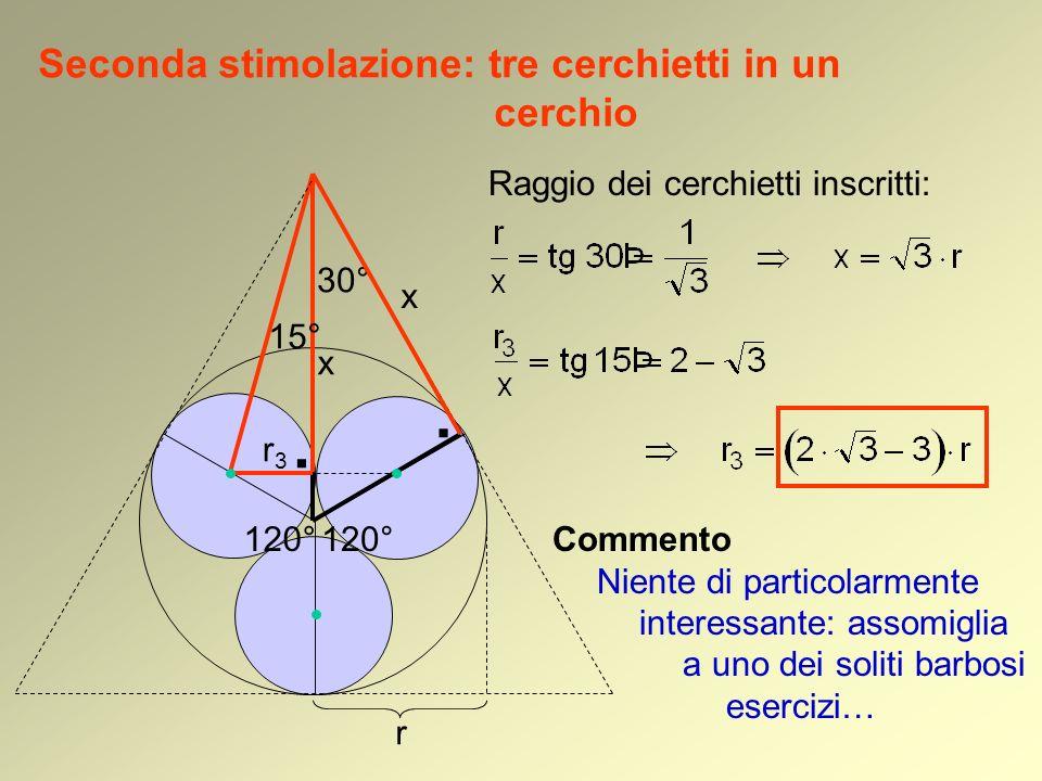 Seconda stimolazione: tre cerchietti in un cerchio