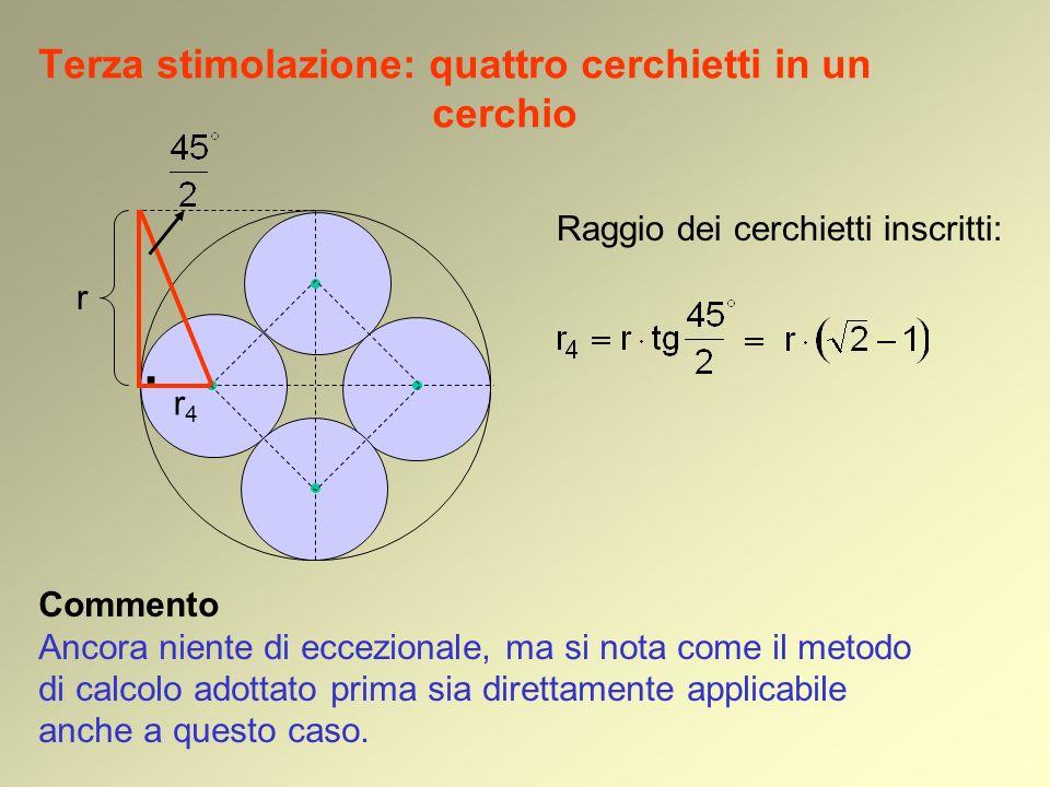 Terza stimolazione: quattro cerchietti in un cerchio