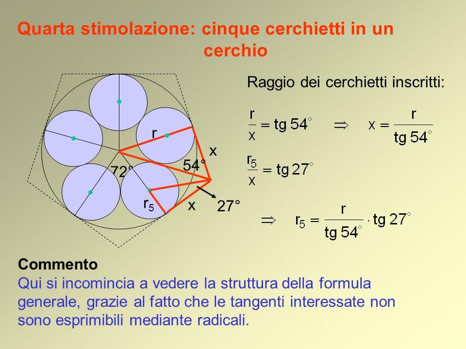 Quarta stimolazione: cinque cerchietti in un cerchio