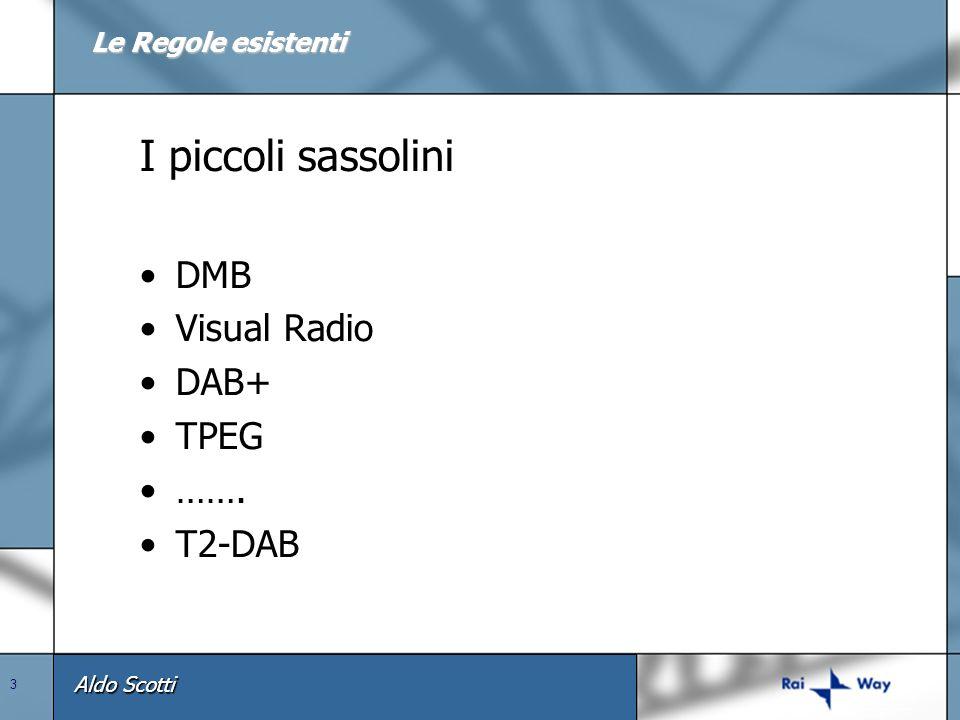 I piccoli sassolini DMB Visual Radio DAB+ TPEG ……. T2-DAB