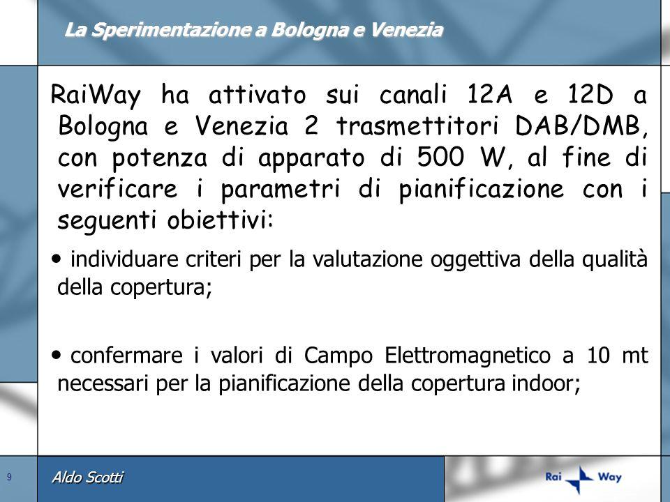 La Sperimentazione a Bologna e Venezia