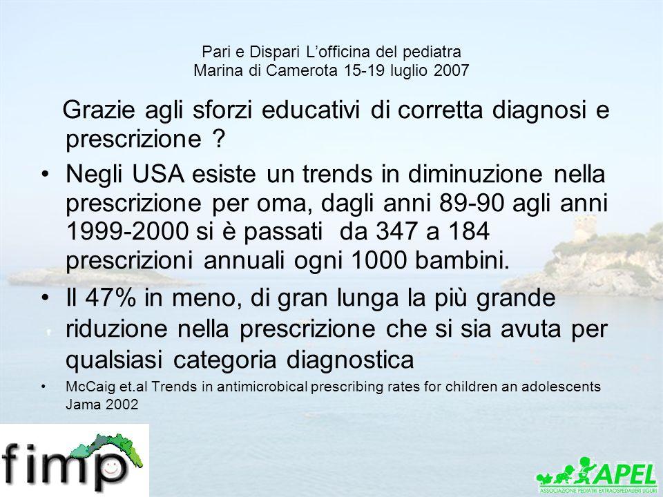 Grazie agli sforzi educativi di corretta diagnosi e prescrizione
