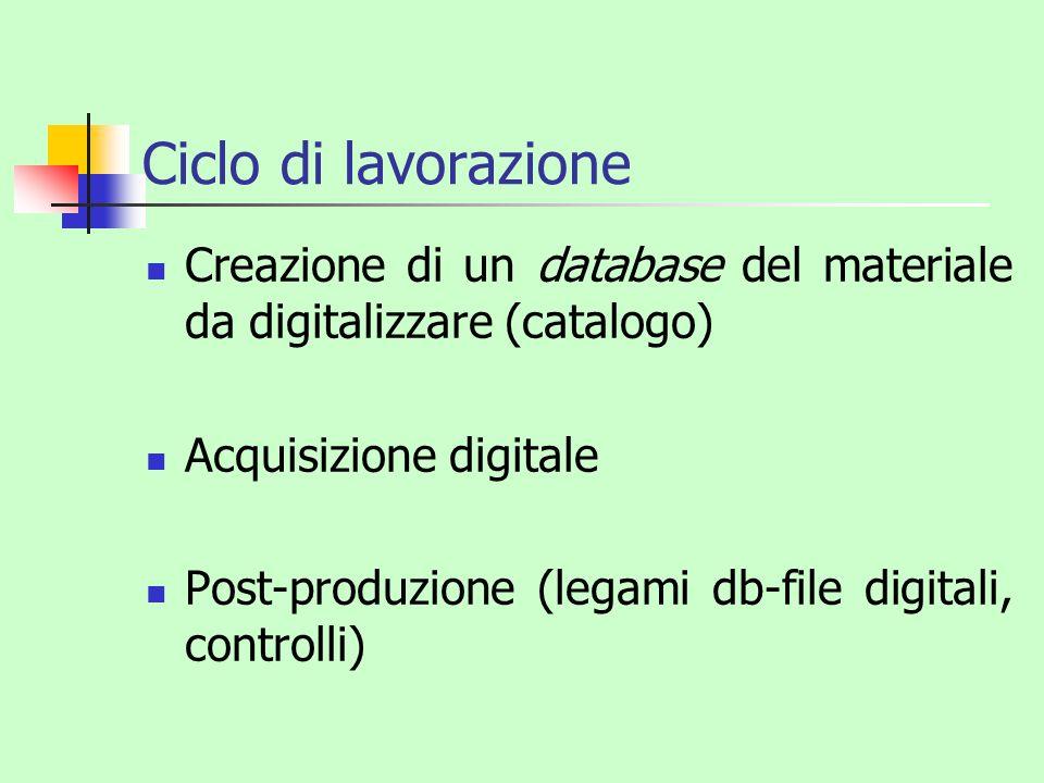 Ciclo di lavorazione Creazione di un database del materiale da digitalizzare (catalogo) Acquisizione digitale.