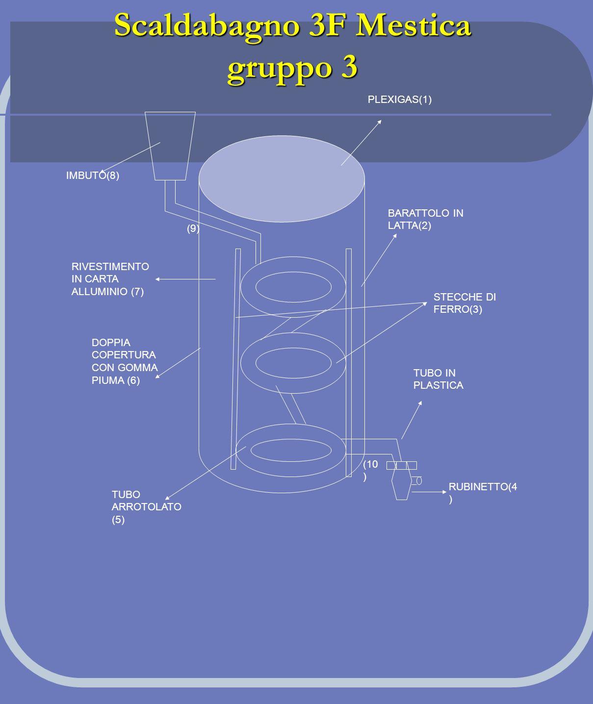Scaldabagno 3F Mestica gruppo 3
