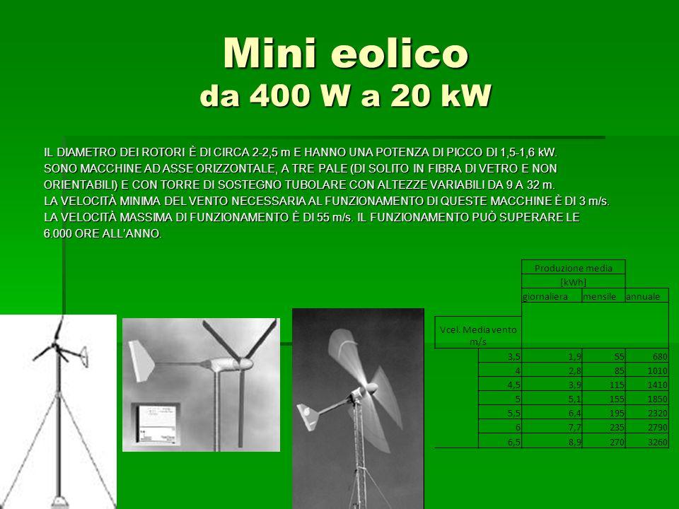 Mini eolico da 400 W a 20 kW
