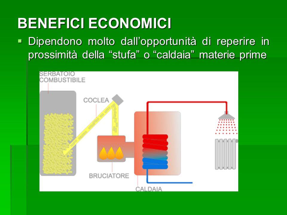 SEA Progetti S.r.l. BENEFICI ECONOMICI.