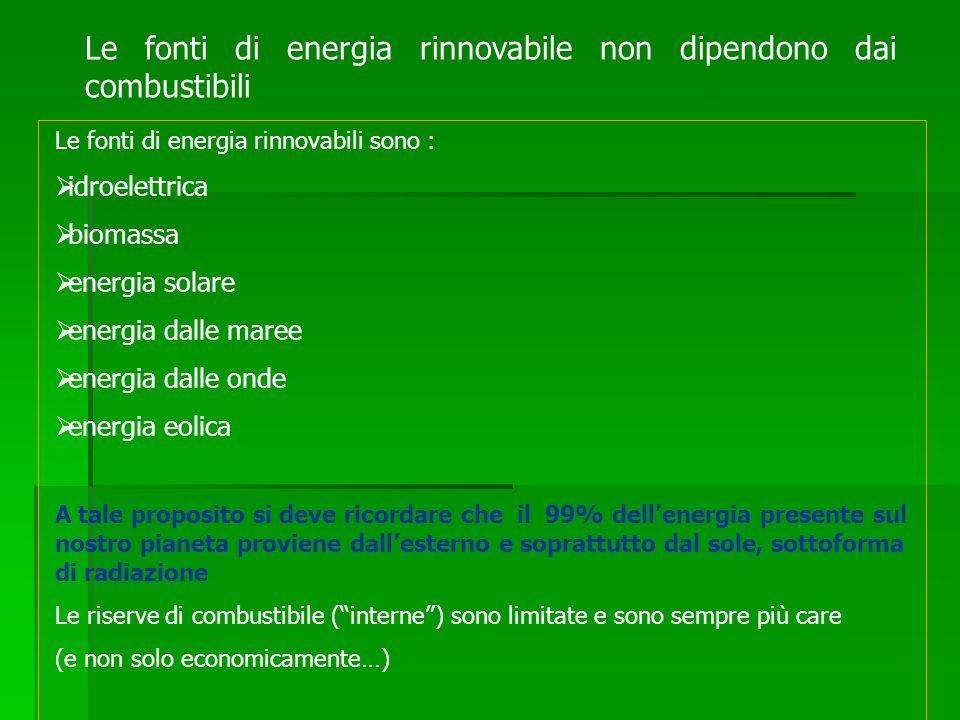 Le fonti di energia rinnovabile non dipendono dai combustibili