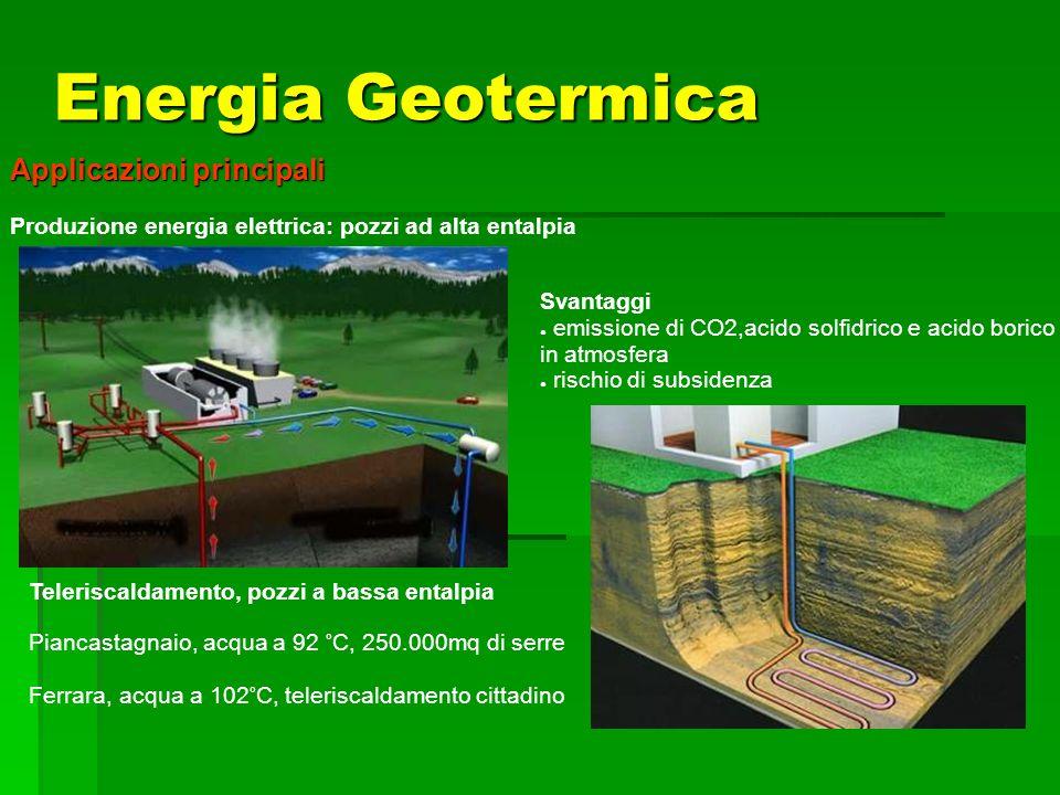 Energia Geotermica Applicazioni principali