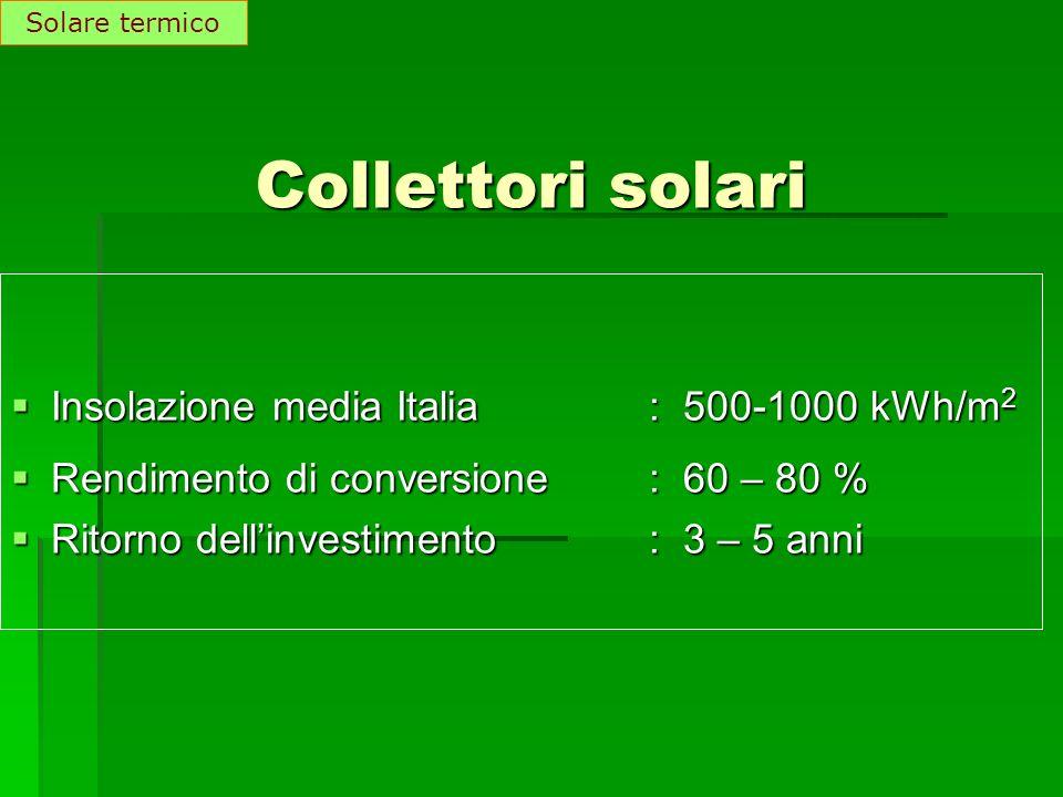 Collettori solari Insolazione media Italia : 500-1000 kWh/m2