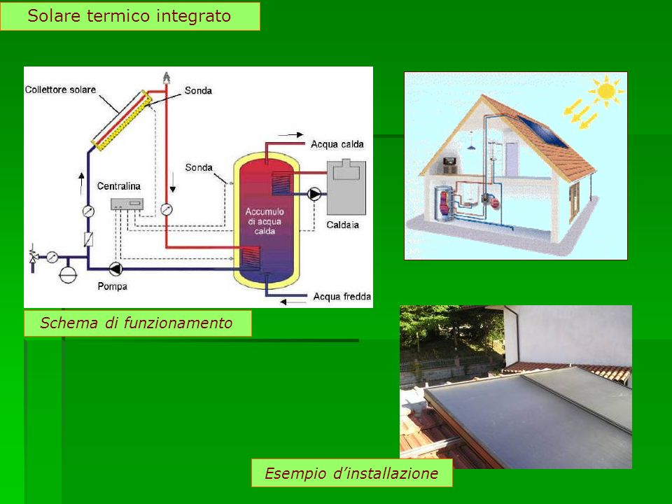 Solare termico integrato
