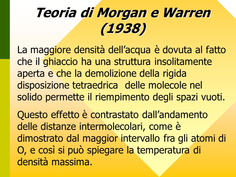 Teoria di Morgan e Warren (1938)