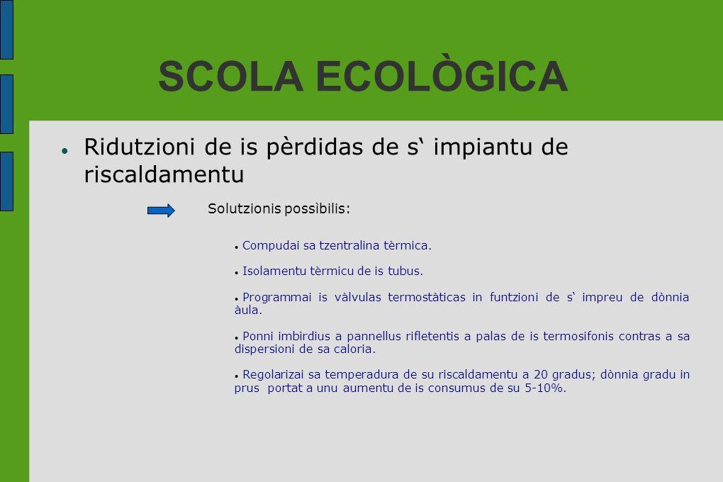SCOLA ECOLÒGICA Ridutzioni de is pèrdidas de s' impiantu de riscaldamentu. Solutzionis possìbilis: