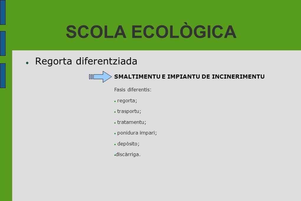 SCOLA ECOLÒGICA Regorta diferentziada