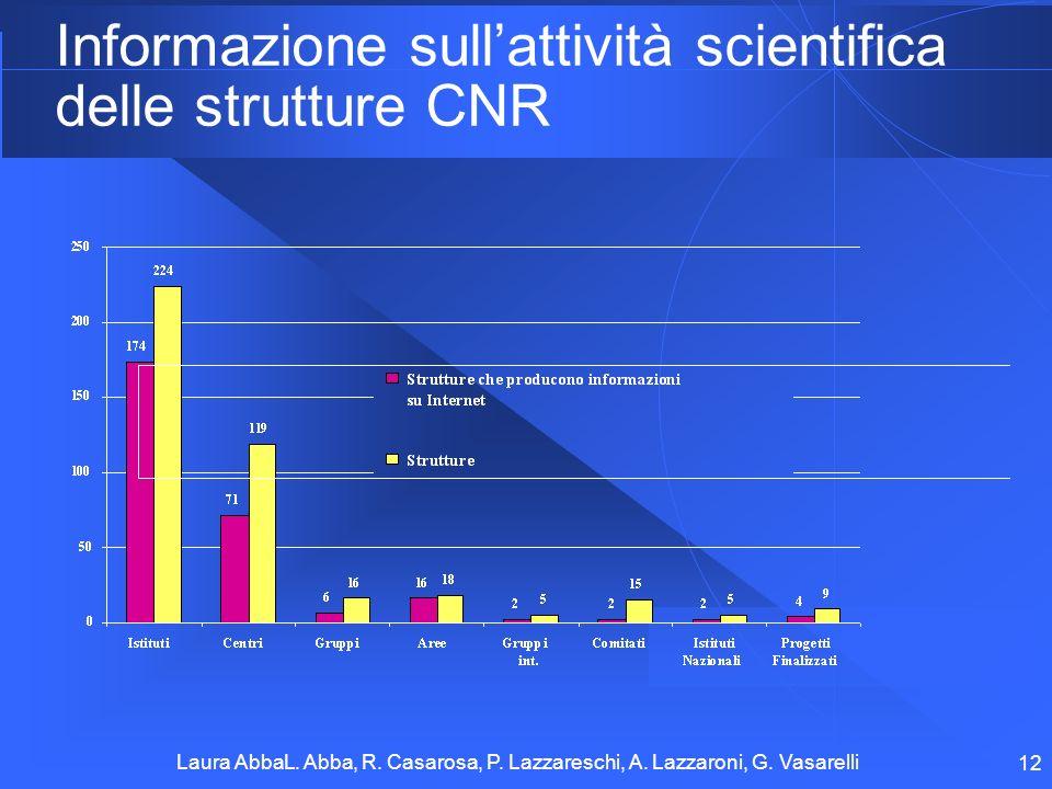 Informazione sull'attività scientifica delle strutture CNR