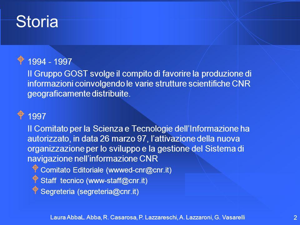 Storia 1994 - 1997.