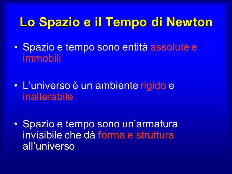 Lo Spazio e il Tempo di Newton