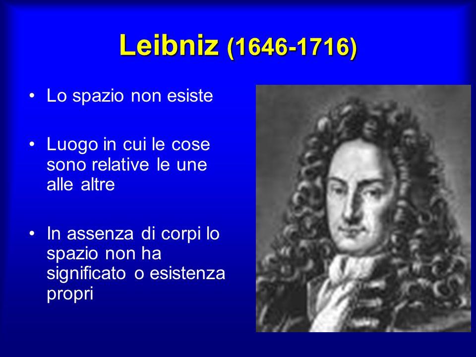 Leibniz (1646-1716) Lo spazio non esiste