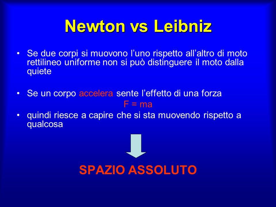 Newton vs Leibniz SPAZIO ASSOLUTO