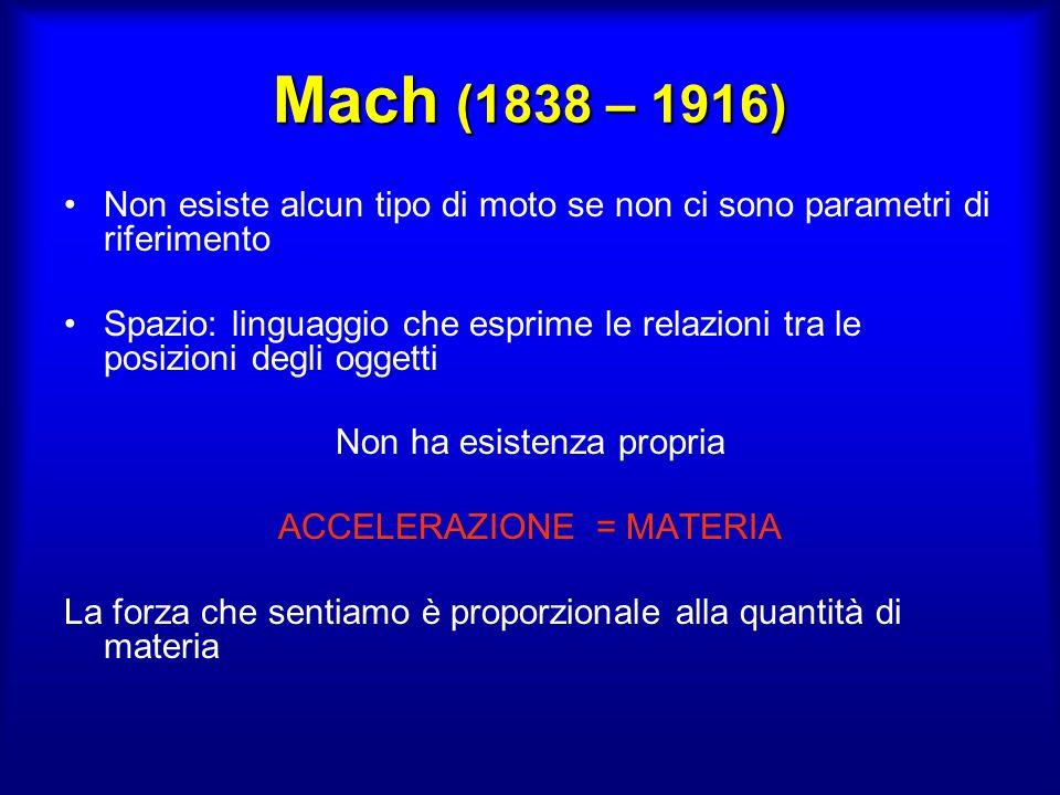 Mach (1838 – 1916) Non esiste alcun tipo di moto se non ci sono parametri di riferimento.