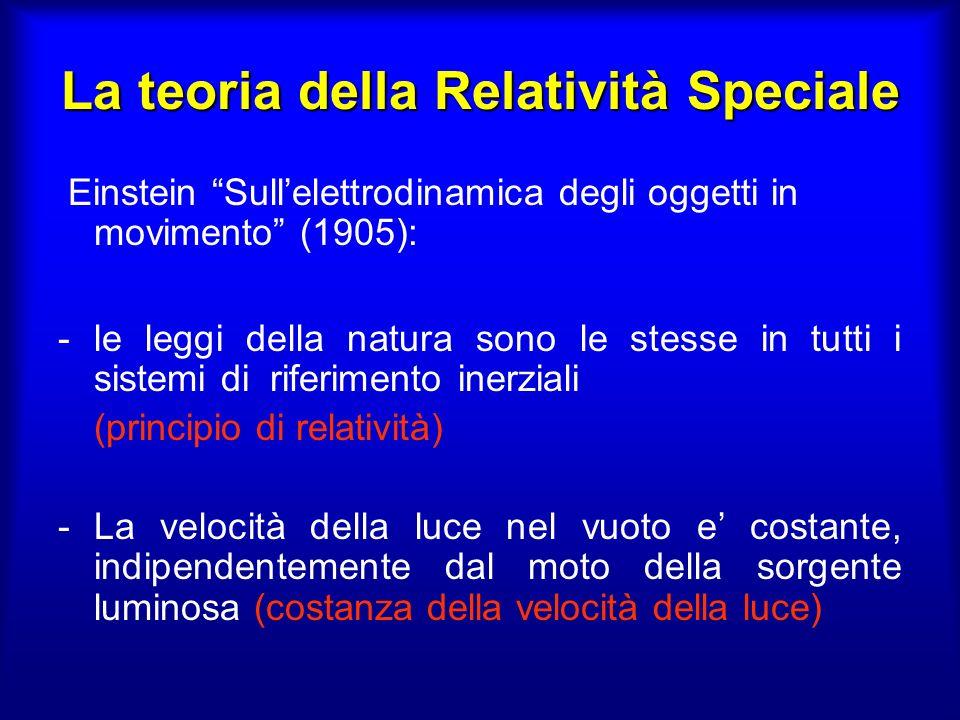 La teoria della Relatività Speciale