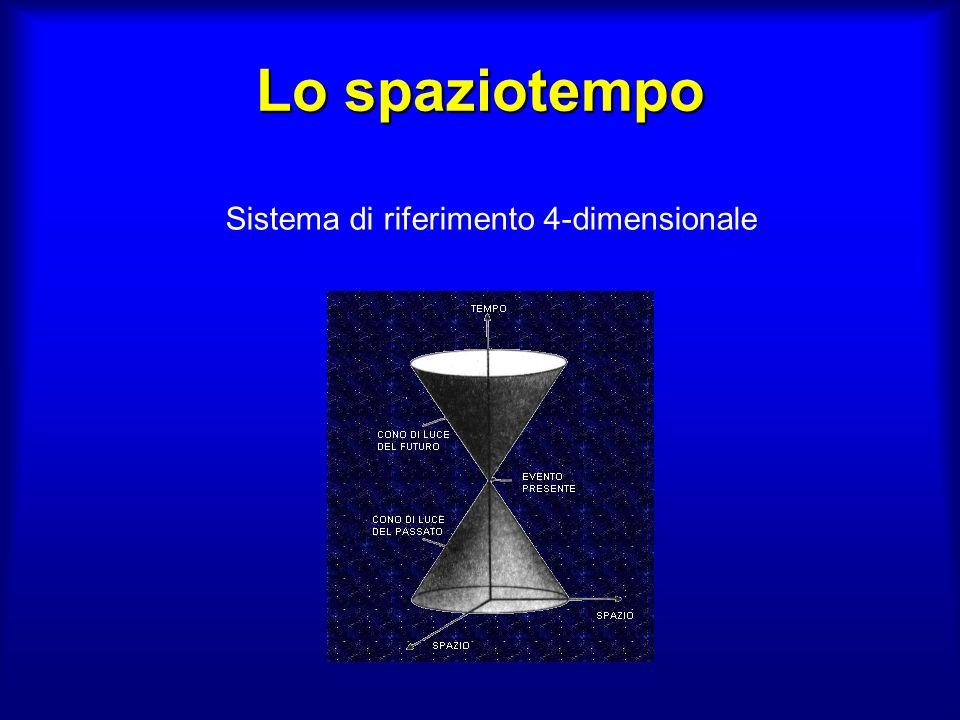 Sistema di riferimento 4-dimensionale