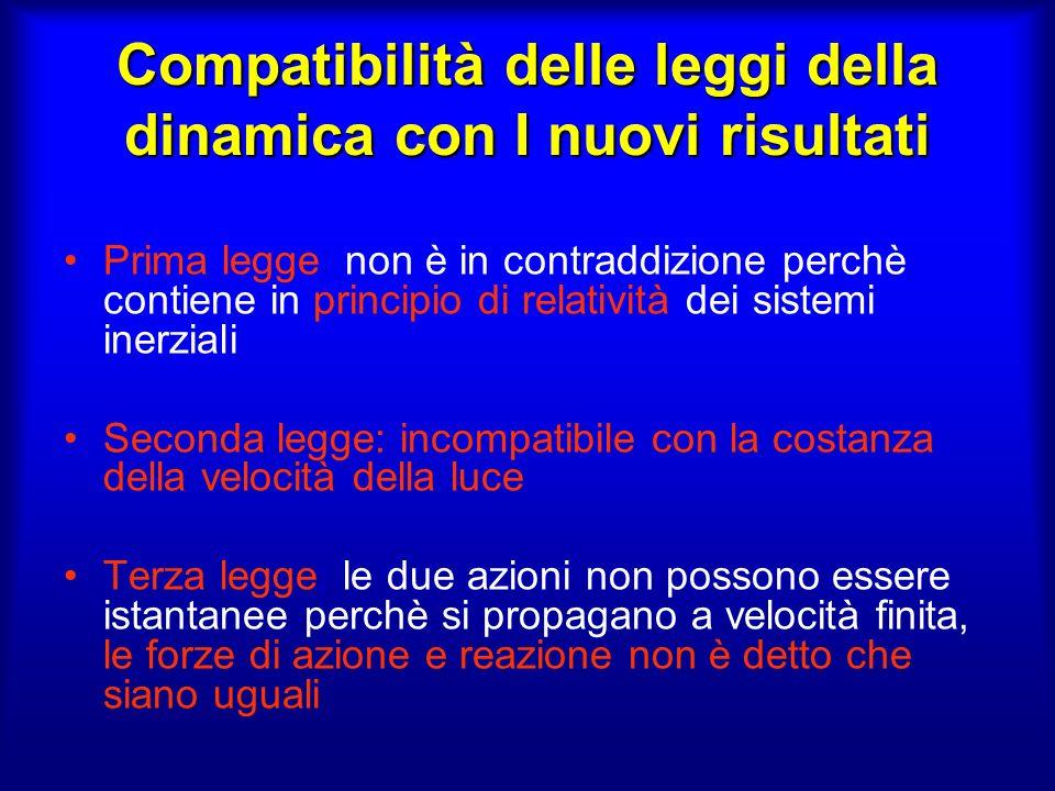 Compatibilità delle leggi della dinamica con I nuovi risultati