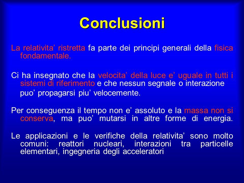 Conclusioni La relativita' ristretta fa parte dei principi generali della fisica fondamentale.
