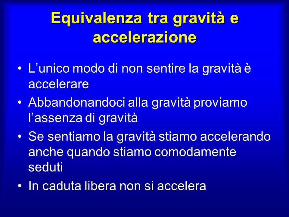 Equivalenza tra gravità e accelerazione