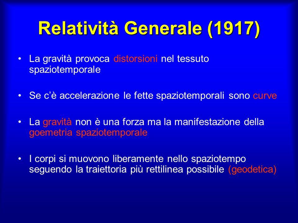 Relatività Generale (1917)