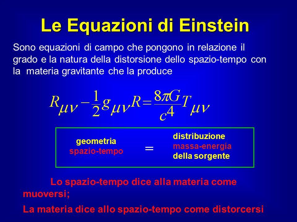Le Equazioni di Einstein