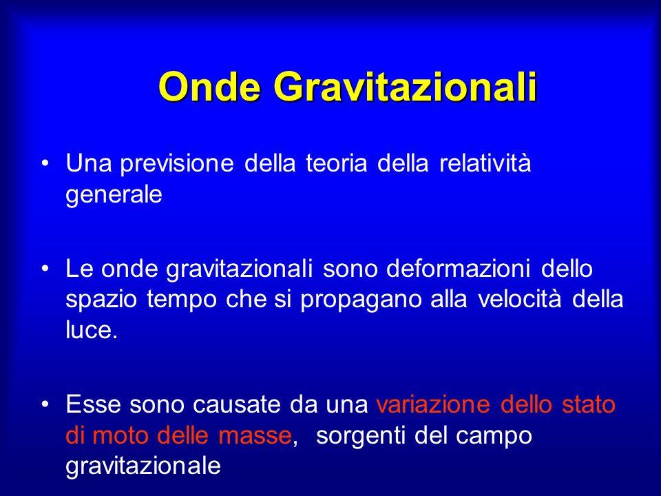 Onde Gravitazionali Una previsione della teoria della relatività generale.
