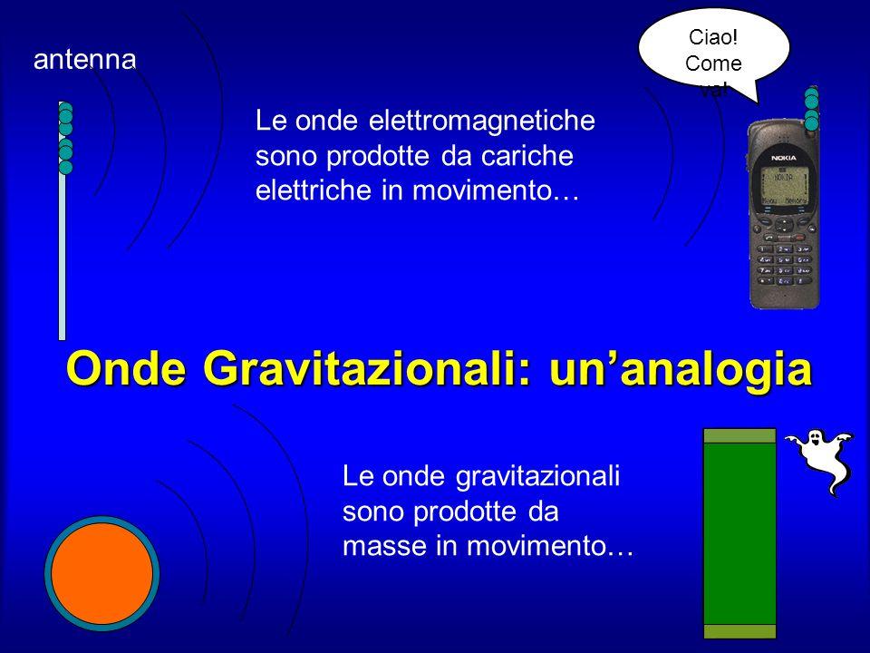 Onde Gravitazionali: un'analogia