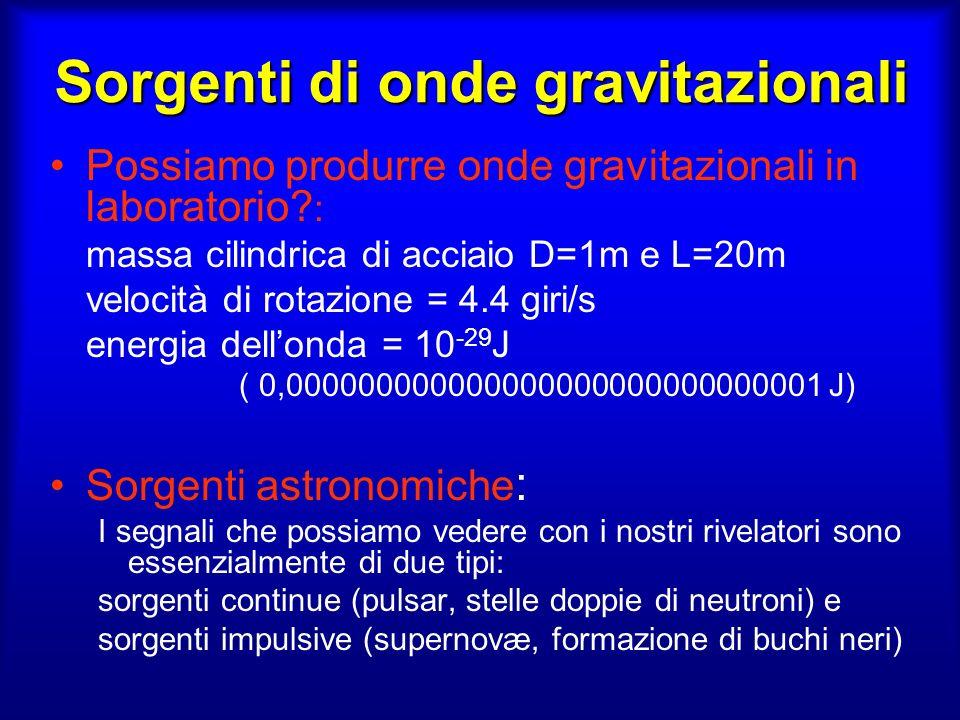 Sorgenti di onde gravitazionali