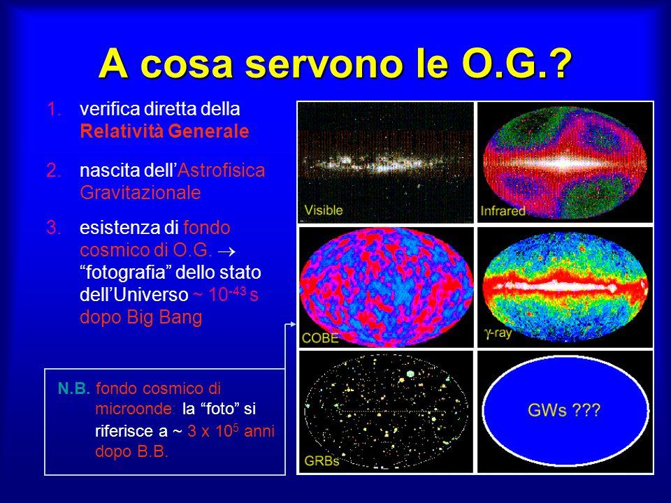 A cosa servono le O.G. verifica diretta della Relatività Generale