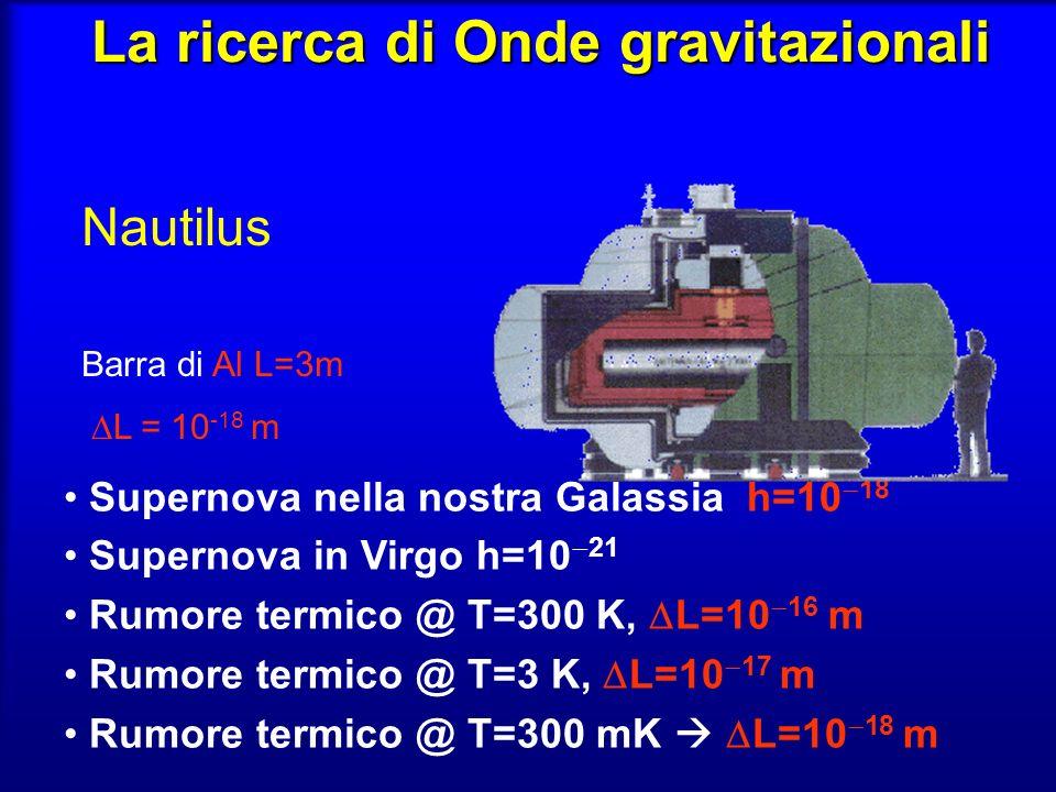 La ricerca di Onde gravitazionali