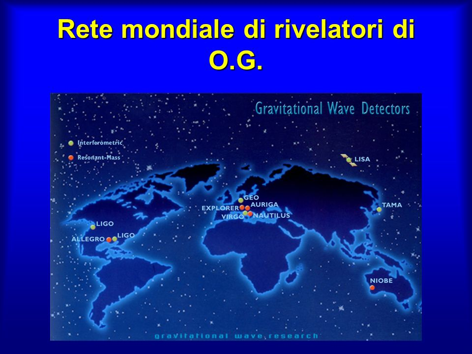 Rete mondiale di rivelatori di O.G.