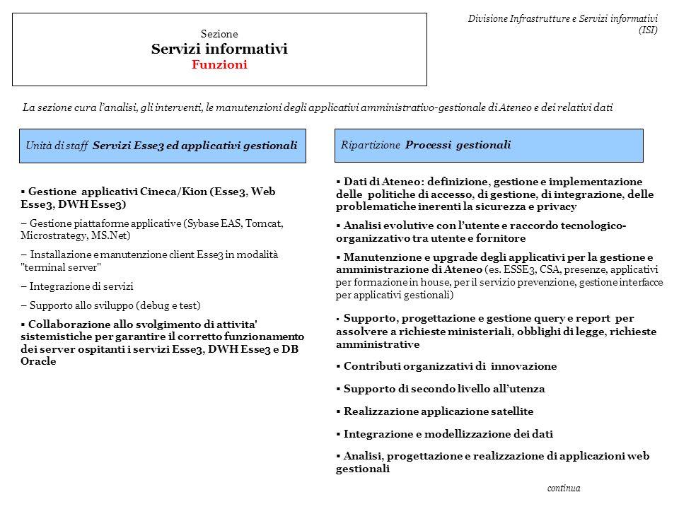 Sezione Servizi informativi. Funzioni. Divisione Infrastrutture e Servizi informativi (ISI)